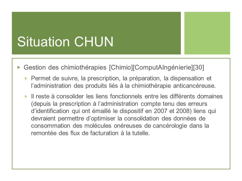 Situation CHUNGestion des chimiothérapies [Chimio][ComputAIngénierie][30]